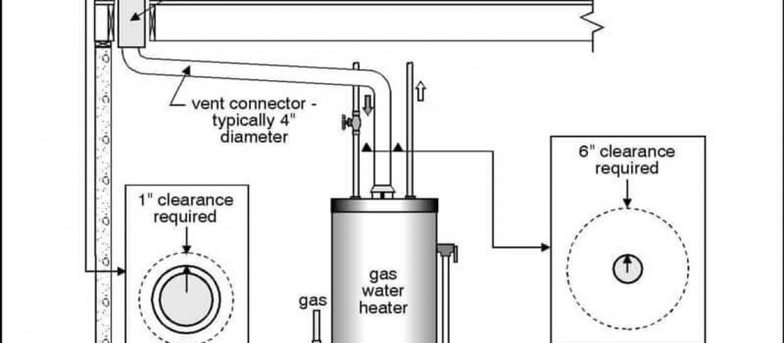 combustible-material-at-vent-pipe-graphic-1-1030x773